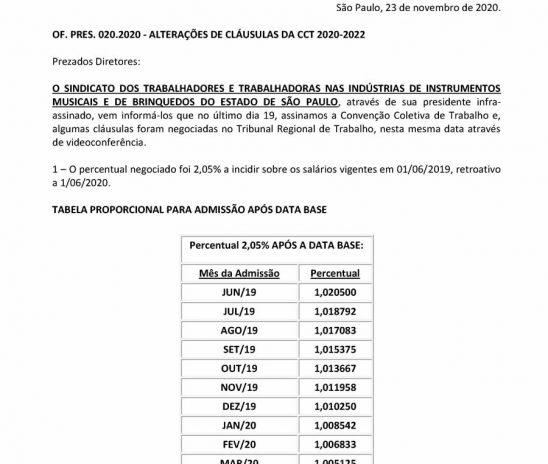 OF. PRES. 020.2020 – ALTERAÇÕES DE CLÁUSULAS DA CCT 2020-2022